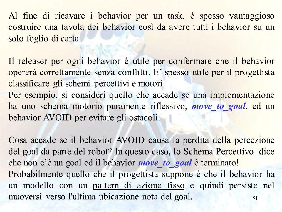 51 Al fine di ricavare i behavior per un task, è spesso vantaggioso costruire una tavola dei behavior così da avere tutti i behavior su un solo foglio