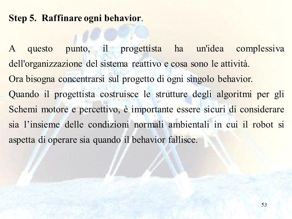 53 Step 5. Raffinare ogni behavior. A questo punto, il progettista ha un'idea complessiva dell'organizzazione del sistema reattivo e cosa sono le atti