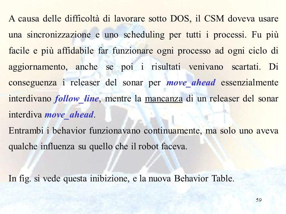 59 A causa delle difficoltà di lavorare sotto DOS, il CSM doveva usare una sincronizzazione e uno scheduling per tutti i processi. Fu più facile e più