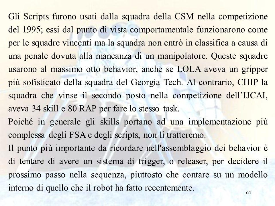 67 Gli Scripts furono usati dalla squadra della CSM nella competizione del 1995; essi dal punto di vista comportamentale funzionarono come per le squa