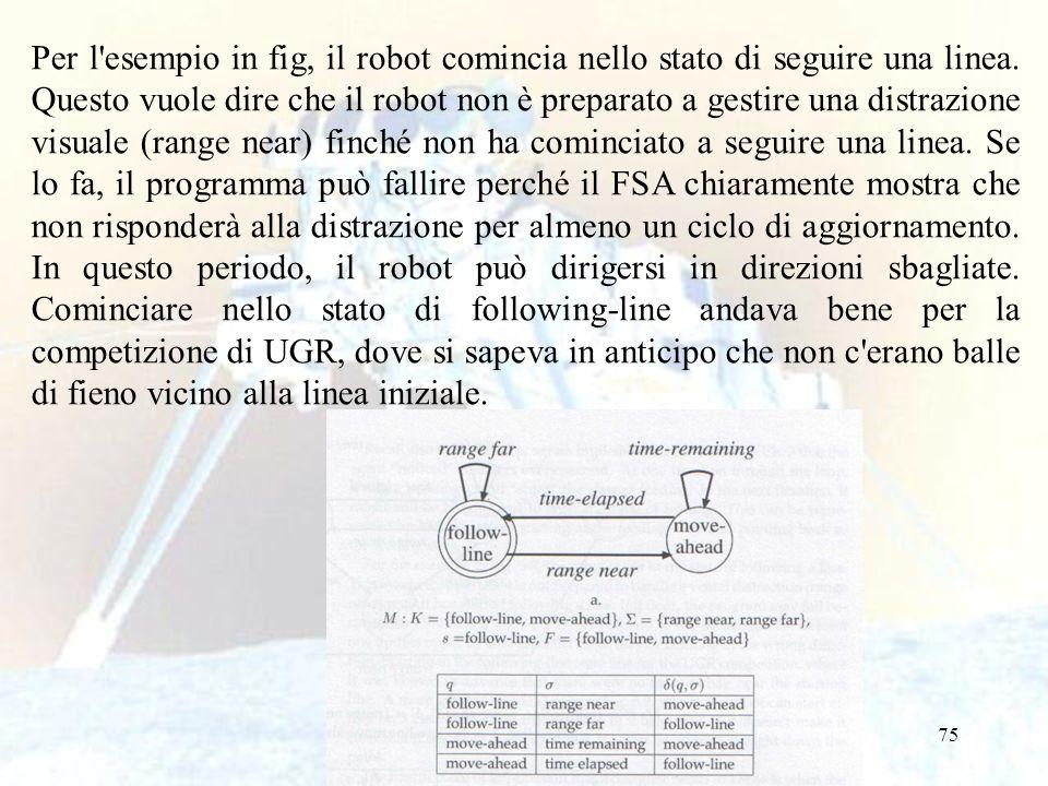 75 Per l'esempio in fig, il robot comincia nello stato di seguire una linea. Questo vuole dire che il robot non è preparato a gestire una distrazione