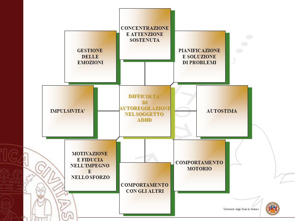 Università degli Studi di Salerno GESTIONE DELLE EMOZIONI GESTIONE DELLE EMOZIONI IMPULSIVITA' MOTIVAZIONE E FIDUCIA NELL'IMPEGNO E NELLO SFORZO MOTIV