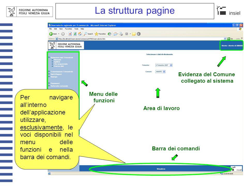 La struttura pagine Area di lavoro Barra dei comandi Menu delle funzioni Evidenza del Comune collegato al sistema Per navigare all'interno dell'applic