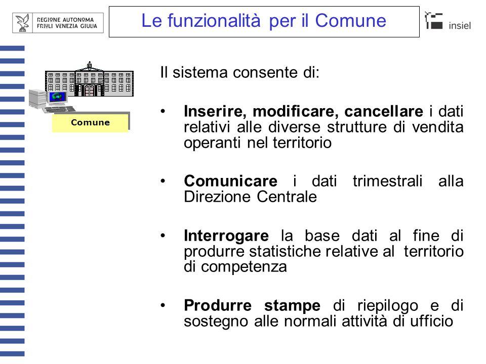 Le funzionalità per il Comune Il sistema consente di: Inserire, modificare, cancellare i dati relativi alle diverse strutture di vendita operanti nel