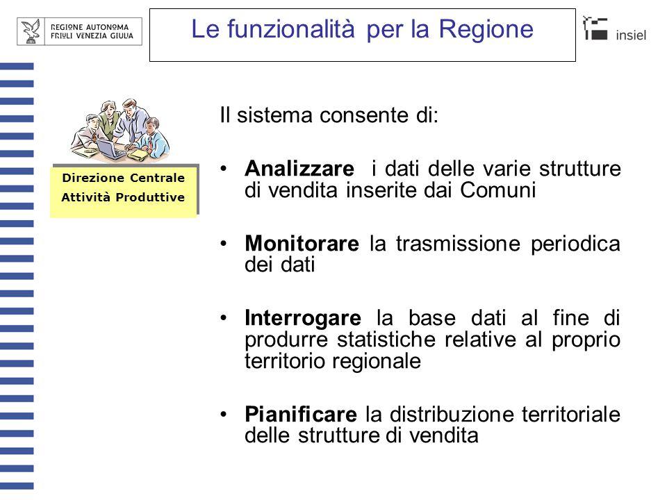 Le funzionalità per la Regione Il sistema consente di: Analizzare i dati delle varie strutture di vendita inserite dai Comuni Monitorare la trasmissio