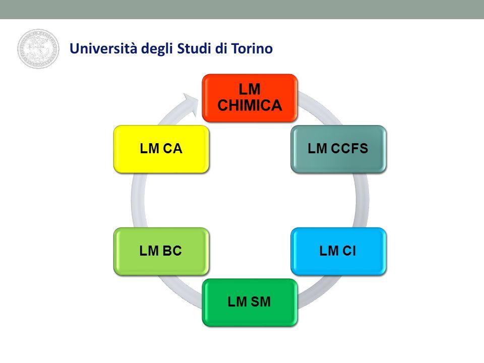 LM CHIMICA LM CCFSLM CILM SMLM BCLM CA Università degli Studi di Torino
