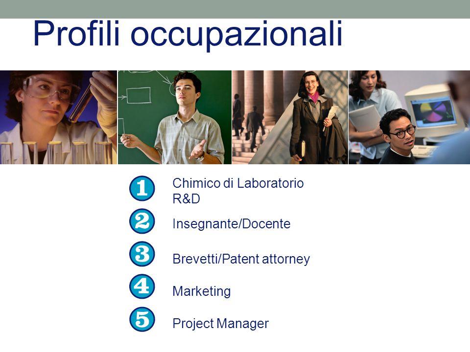 Profili occupazionali Chimico di Laboratorio R&D Insegnante/Docente Brevetti/Patent attorney Marketing Project Manager
