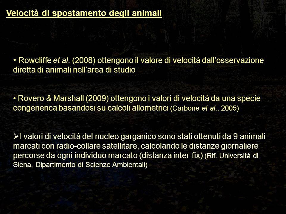 Velocità di spostamento degli animali Rowcliffe et al. (2008) ottengono il valore di velocità dall'osservazione diretta di animali nell'area di studio