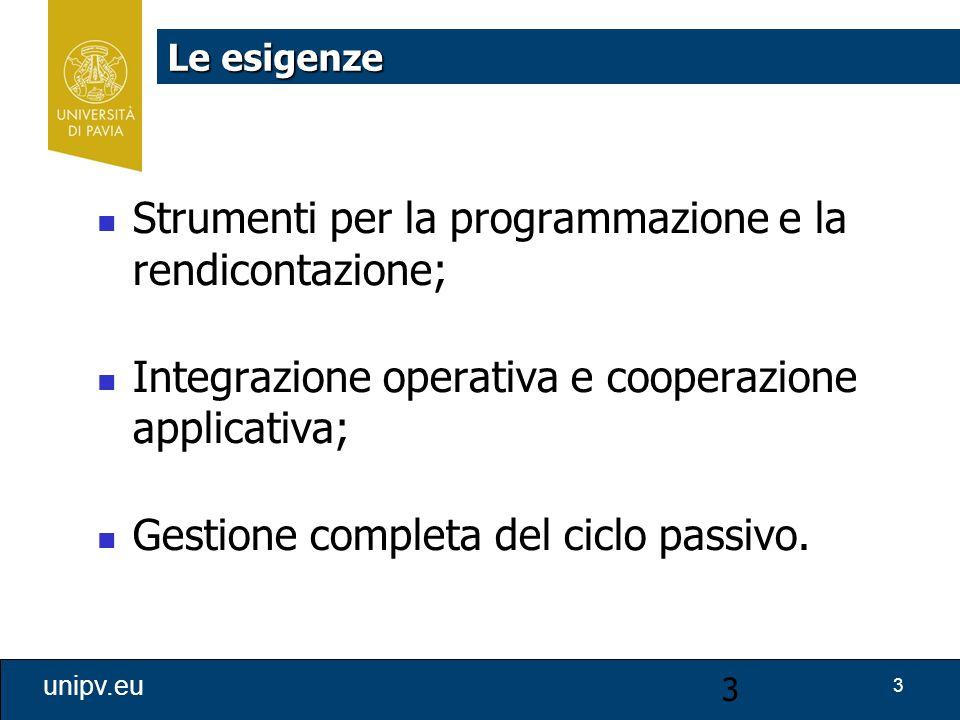 3 unipv.eu Le esigenze Strumenti per la programmazione e la rendicontazione; Integrazione operativa e cooperazione applicativa; Gestione completa del