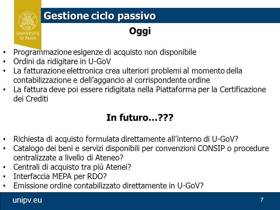 7 unipv.eu Gestione ciclo passivo Oggi Programmazione esigenze di acquisto non disponibile Ordini da ridigitare in U-GoV La fatturazione elettronica c