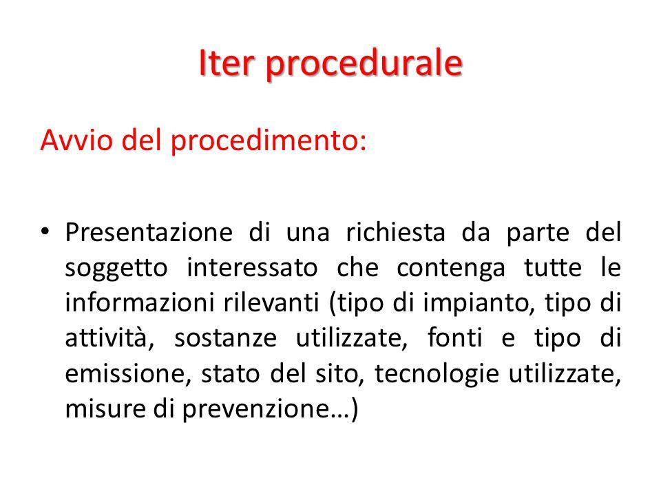 Iter procedurale Avvio del procedimento: Presentazione di una richiesta da parte del soggetto interessato che contenga tutte le informazioni rilevanti