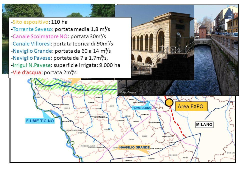INQUADRAMENTO TERRITORIALE 4 -Sito espositivo: 110 ha -Torrente Seveso: portata media 1,8 m³/s -Canale Scolmatore NO: portata 30m³/s -Canale Villoresi