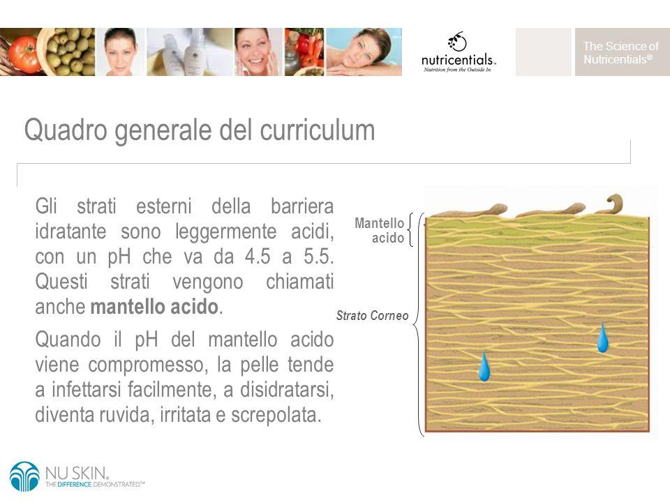 The Science of Nutricentials ® Quadro generale del curriculum Gli strati esterni della barriera idratante sono leggermente acidi, con un pH che va da 4.5 a 5.5.