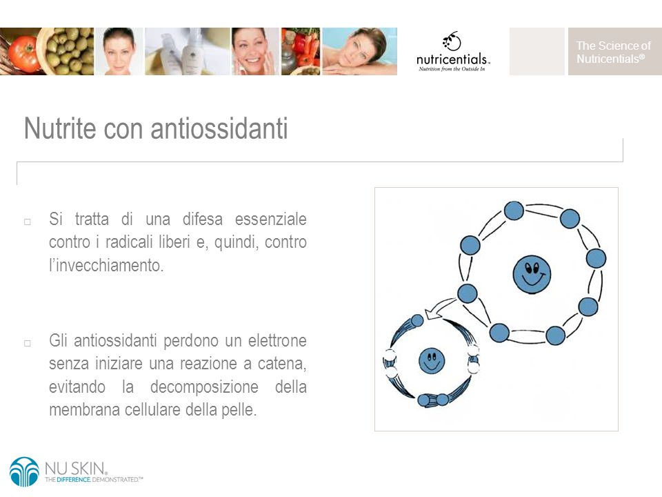 The Science of Nutricentials ® Nutrite con antiossidanti  Gli antiossidanti perdono un elettrone senza iniziare una reazione a catena, evitando la decomposizione della membrana cellulare della pelle.