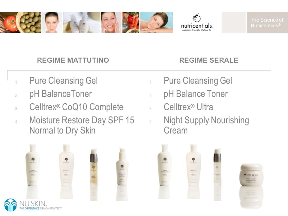 The Science of Nutricentials ® 1. Pure Cleansing Gel 2.