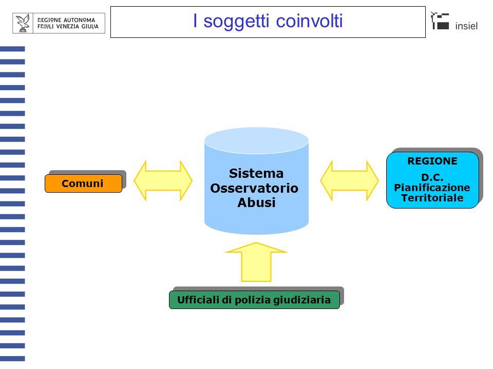 Il flusso delle informazioni Osservatorio Regionale Comune Banca dati Ufficiali di polizia giudiziaria