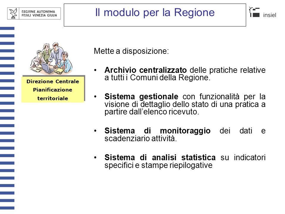 Caratteristiche del sistema realizzato