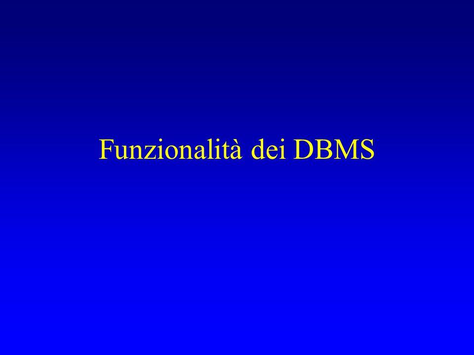 Funzionalità dei DBMS