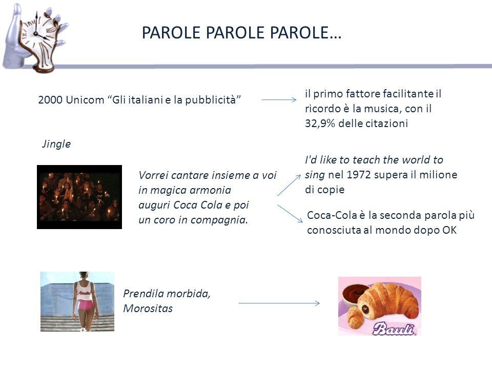 """2000 Unicom """"Gli italiani e la pubblicità"""" PAROLE PAROLE PAROLE… il primo fattore facilitante il ricordo è la musica, con il 32,9% delle citazioni Jin"""