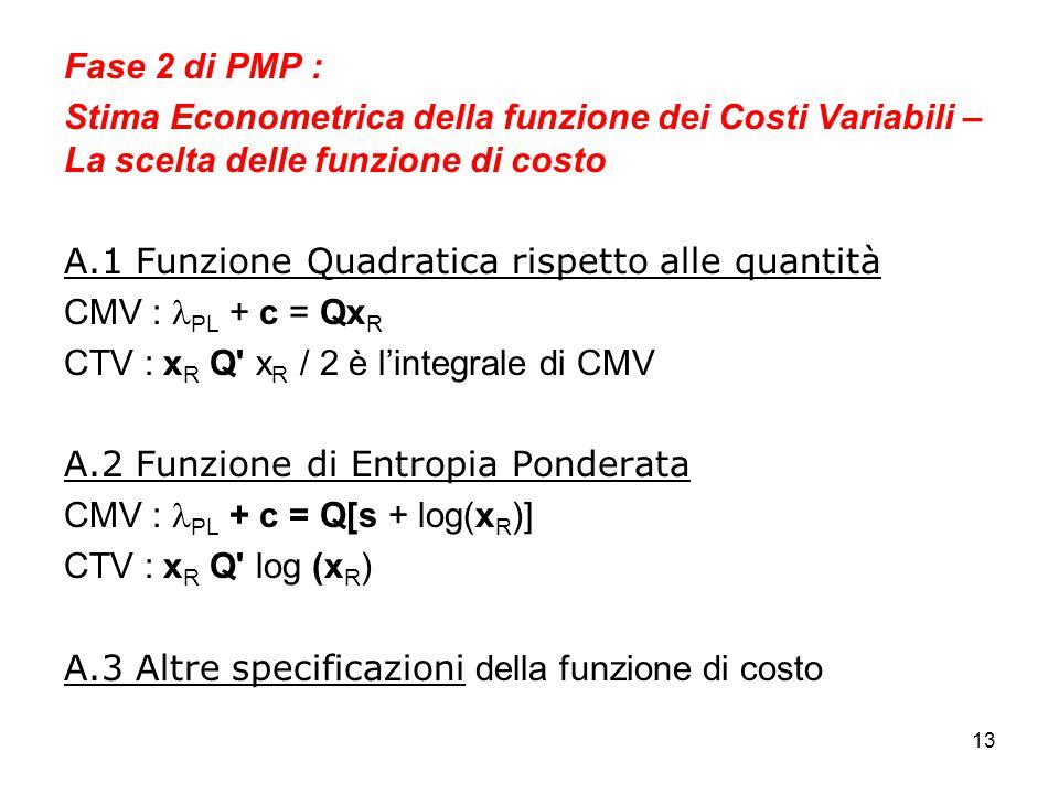 13 Fase 2 di PMP : Stima Econometrica della funzione dei Costi Variabili – La scelta delle funzione di costo A.1 Funzione Quadratica rispetto alle quantità CMV : PL + c = Qx R CTV : x R Q x R / 2 è l'integrale di CMV A.2 Funzione di Entropia Ponderata CMV : PL + c = Q[s + log(x R )] CTV : x R Q log (x R ) A.3 Altre specificazioni della funzione di costo