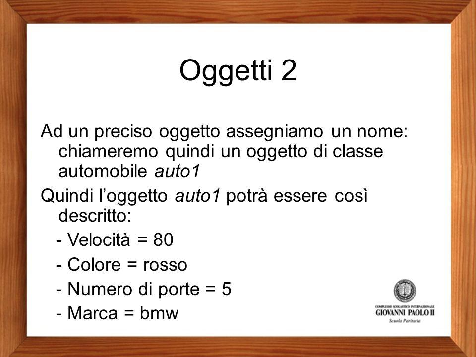 Oggetti 2 Ad un preciso oggetto assegniamo un nome: chiameremo quindi un oggetto di classe automobile auto1 Quindi l'oggetto auto1 potrà essere così d
