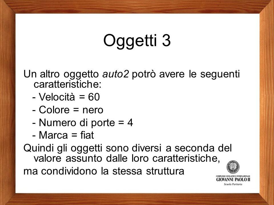 Oggetti 3 Un altro oggetto auto2 potrò avere le seguenti caratteristiche: - Velocità = 60 - Colore = nero - Numero di porte = 4 - Marca = fiat Quindi