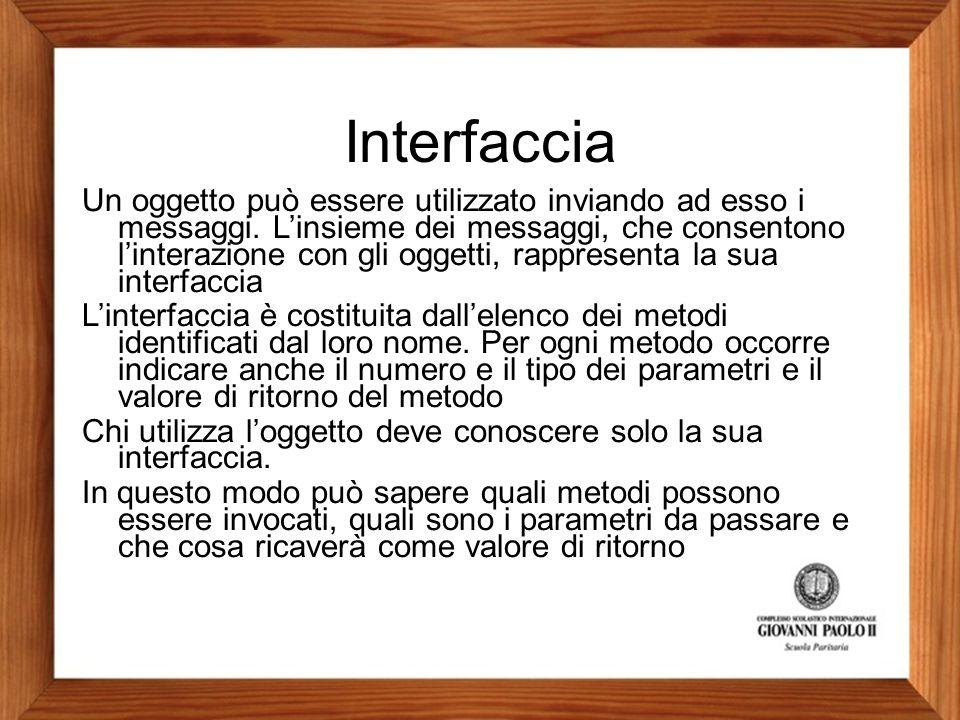 Interfaccia Un oggetto può essere utilizzato inviando ad esso i messaggi. L'insieme dei messaggi, che consentono l'interazione con gli oggetti, rappre