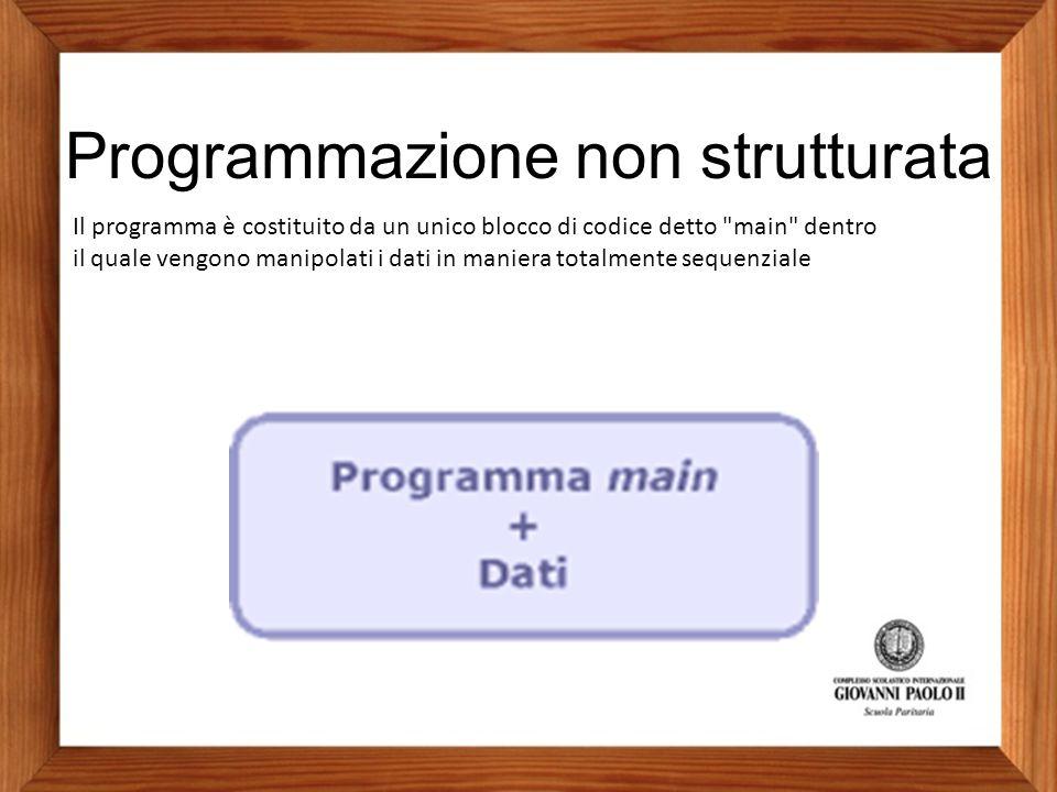 Programmazione procedurale Il concetto base è quello di raggruppare i pezzi di programma ripetuti in porzioni di codice utilizzabili e richiamabili ogni volta che se ne presenti l esigenza; queste porzioni di codice sono chiamate procedure.