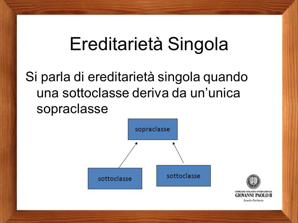 Ereditarietà Singola Si parla di ereditarietà singola quando una sottoclasse deriva da un'unica sopraclasse sopraclasse sottoclasse