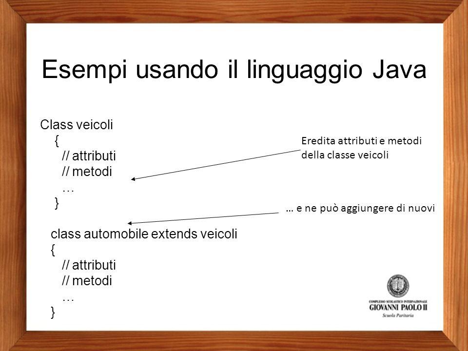 Esempi usando il linguaggio Java Class veicoli { // attributi // metodi … } class automobile extends veicoli { // attributi // metodi … } Eredita attr
