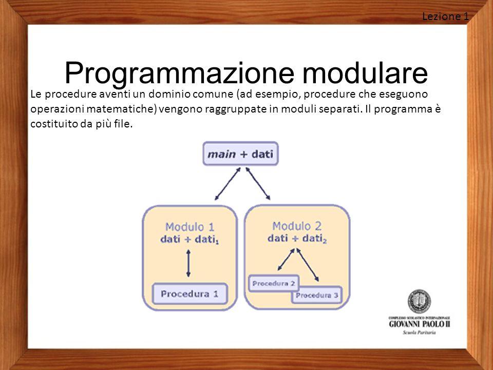 Programmazione modulare Lezione 1 Le procedure aventi un dominio comune (ad esempio, procedure che eseguono operazioni matematiche) vengono raggruppat