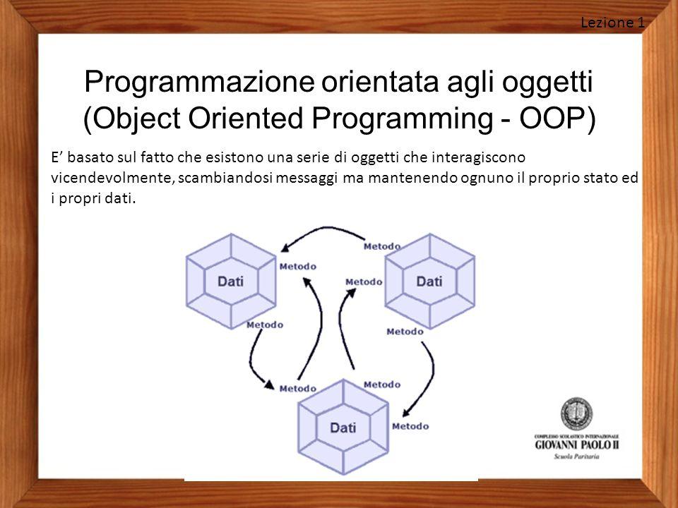 Origini della programmazione ad oggetti Anni '60: Simula 1 e Simula 67 Anni '70: Smalltalk Anni '80: ADA – consacrazione della programmazione ad oggetti Tra i più noti linguaggi di programmazione ad oggetti: Java, C++, Delphi, C#, Visual Basic.NET Lezione 1