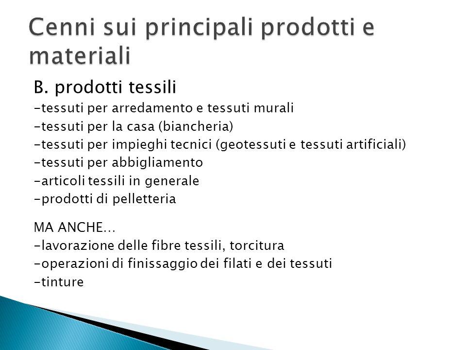 B. prodotti tessili -tessuti per arredamento e tessuti murali -tessuti per la casa (biancheria) -tessuti per impieghi tecnici (geotessuti e tessuti ar