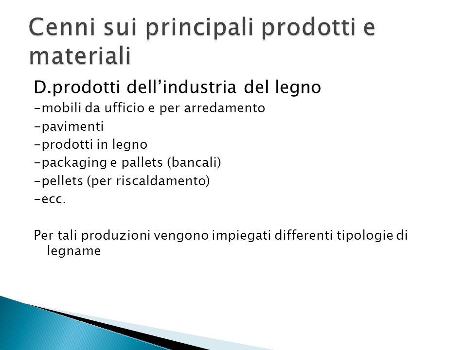 D.prodotti dell'industria del legno -mobili da ufficio e per arredamento -pavimenti -prodotti in legno -packaging e pallets (bancali) -pellets (per riscaldamento) -ecc.