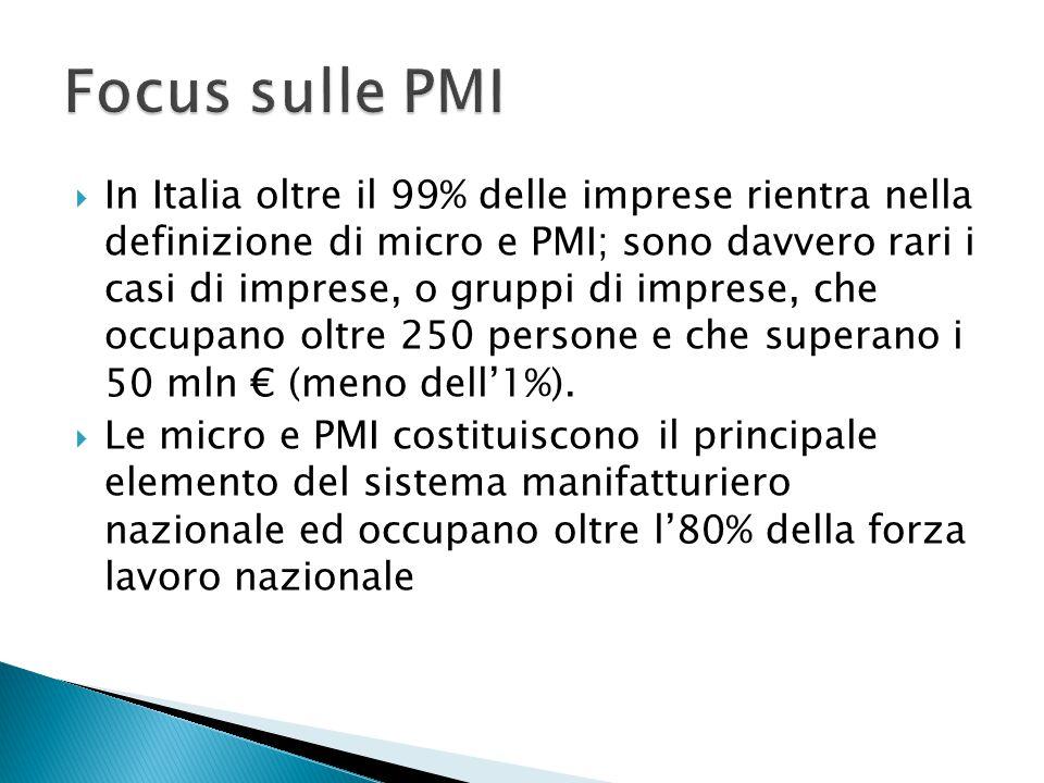  In Italia oltre il 99% delle imprese rientra nella definizione di micro e PMI; sono davvero rari i casi di imprese, o gruppi di imprese, che occupano oltre 250 persone e che superano i 50 mln € (meno dell'1%).