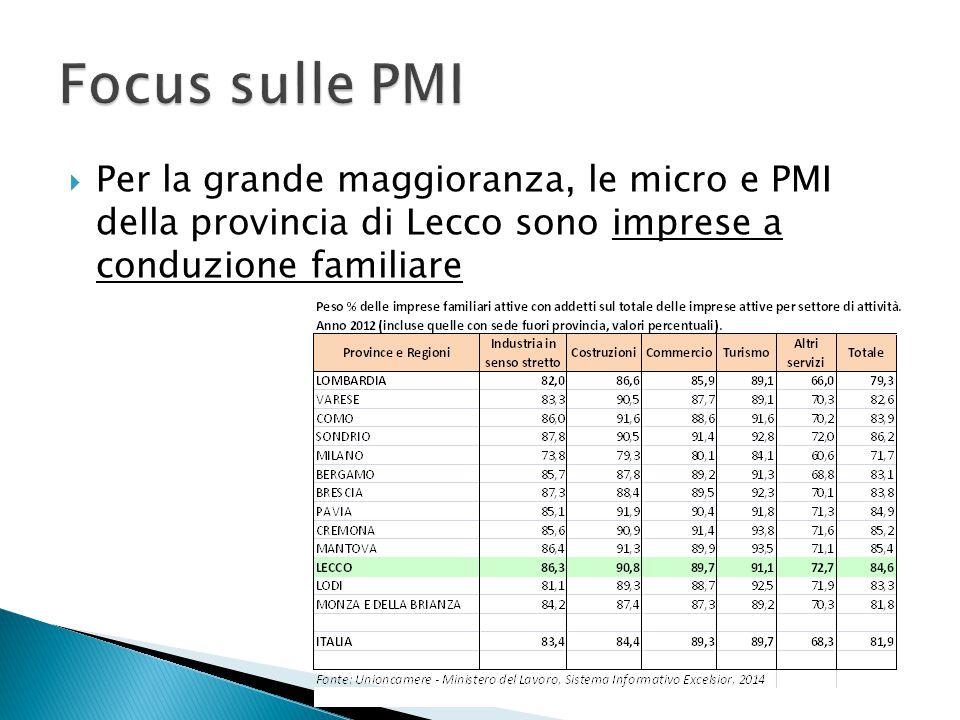  Per la grande maggioranza, le micro e PMI della provincia di Lecco sono imprese a conduzione familiare