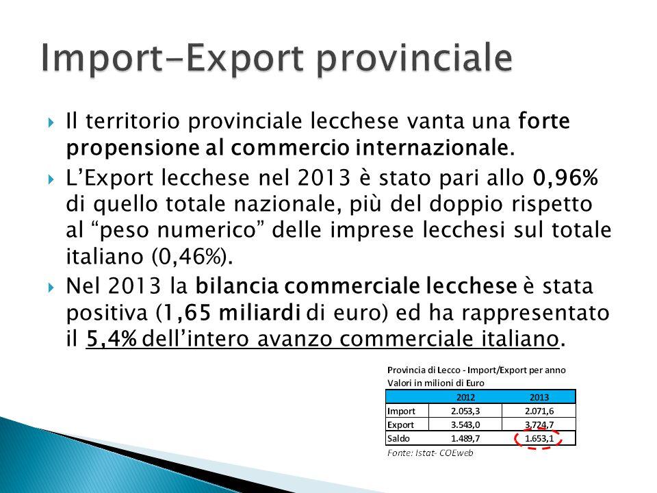  Il territorio provinciale lecchese vanta una forte propensione al commercio internazionale.