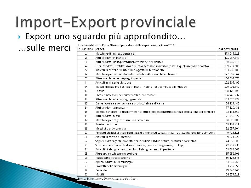  Export uno sguardo più approfondito… …sulle merci