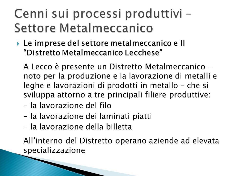  Le imprese del settore metalmeccanico e Il Distretto Metalmeccanico Lecchese A Lecco è presente un Distretto Metalmeccanico - noto per la produzione e la lavorazione di metalli e leghe e lavorazioni di prodotti in metallo – che si sviluppa attorno a tre principali filiere produttive: - la lavorazione del filo - la lavorazione dei laminati piatti - la lavorazione della billetta All'interno del Distretto operano aziende ad elevata specializzazione