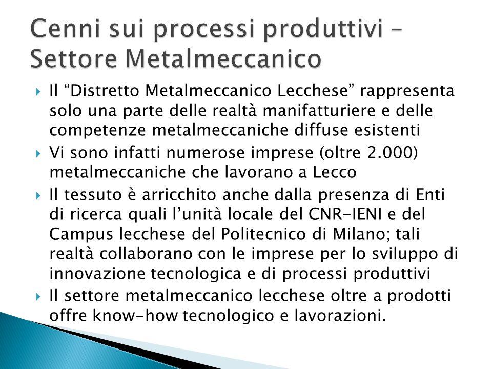  Il Distretto Metalmeccanico Lecchese rappresenta solo una parte delle realtà manifatturiere e delle competenze metalmeccaniche diffuse esistenti  Vi sono infatti numerose imprese (oltre 2.000) metalmeccaniche che lavorano a Lecco  Il tessuto è arricchito anche dalla presenza di Enti di ricerca quali l'unità locale del CNR-IENI e del Campus lecchese del Politecnico di Milano; tali realtà collaborano con le imprese per lo sviluppo di innovazione tecnologica e di processi produttivi  Il settore metalmeccanico lecchese oltre a prodotti offre know-how tecnologico e lavorazioni.