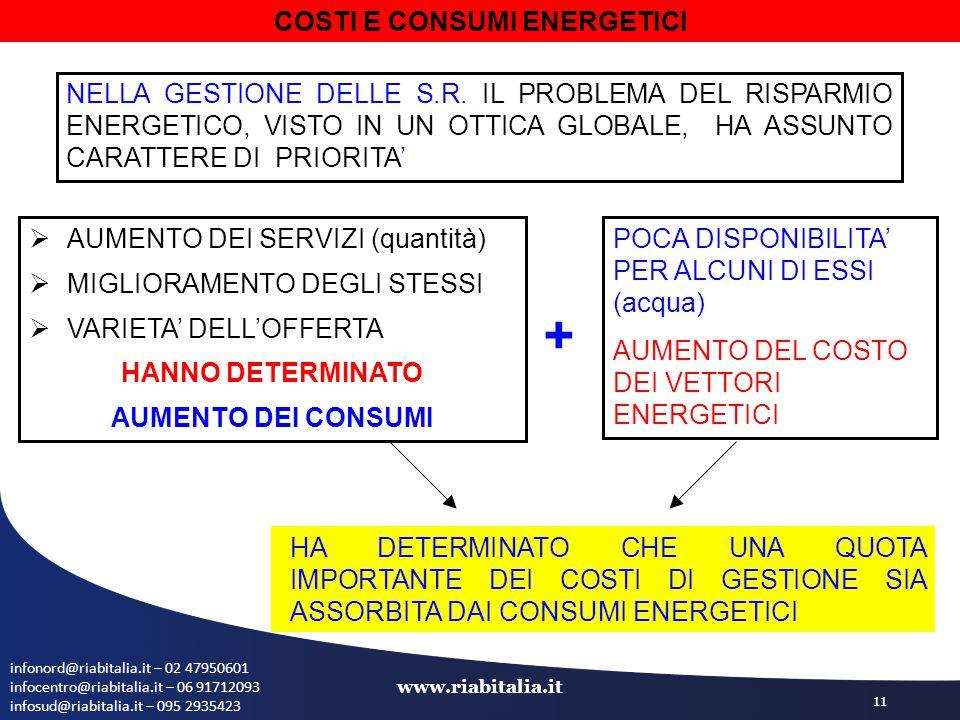 infonord@riabitalia.it – 02 47950601 infocentro@riabitalia.it – 06 91712093 infosud@riabitalia.it – 095 2935423 www.riabitalia.it 11 COSTI E CONSUMI ENERGETICI NELLA GESTIONE DELLE S.R.