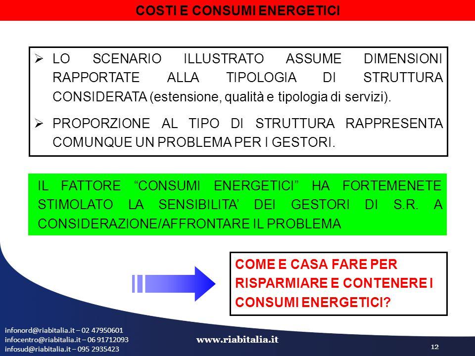 infonord@riabitalia.it – 02 47950601 infocentro@riabitalia.it – 06 91712093 infosud@riabitalia.it – 095 2935423 www.riabitalia.it 12 IL FATTORE CONSUMI ENERGETICI HA FORTEMENETE STIMOLATO LA SENSIBILITA' DEI GESTORI DI S.R.