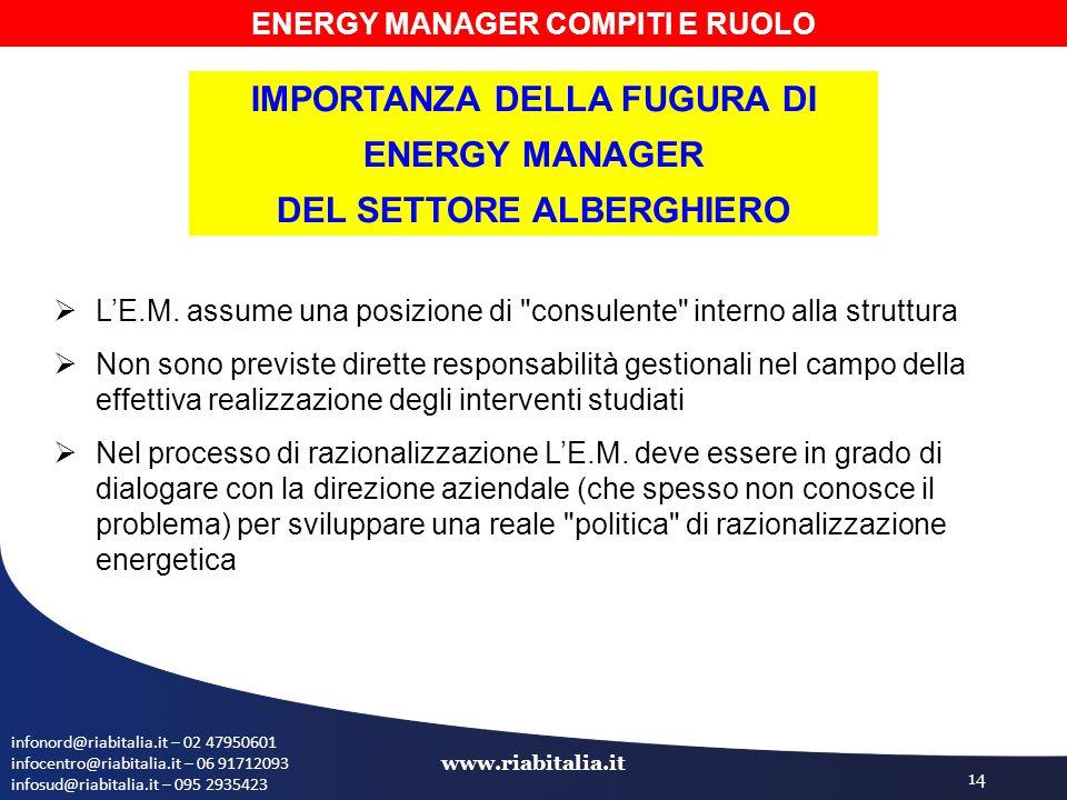 infonord@riabitalia.it – 02 47950601 infocentro@riabitalia.it – 06 91712093 infosud@riabitalia.it – 095 2935423 www.riabitalia.it 14 ENERGY MANAGER COMPITI E RUOLO IMPORTANZA DELLA FUGURA DI ENERGY MANAGER DEL SETTORE ALBERGHIERO  L'E.M.