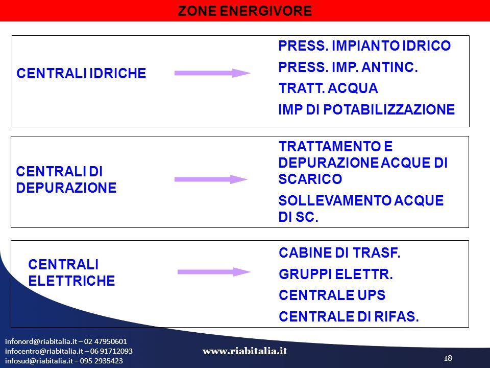 infonord@riabitalia.it – 02 47950601 infocentro@riabitalia.it – 06 91712093 infosud@riabitalia.it – 095 2935423 www.riabitalia.it 18 CENTRALI IDRICHE CENTRALI DI DEPURAZIONE TRATTAMENTO E DEPURAZIONE ACQUE DI SCARICO SOLLEVAMENTO ACQUE DI SC.