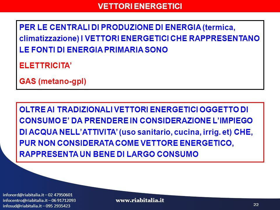 infonord@riabitalia.it – 02 47950601 infocentro@riabitalia.it – 06 91712093 infosud@riabitalia.it – 095 2935423 www.riabitalia.it 22 VETTORI ENERGETICI OLTRE AI TRADIZIONALI VETTORI ENERGETICI OGGETTO DI CONSUMO E' DA PRENDERE IN CONSIDERAZIONE L'IMPIEGO DI ACQUA NELL'ATTIVITA' (uso sanitario, cucina, irrig.