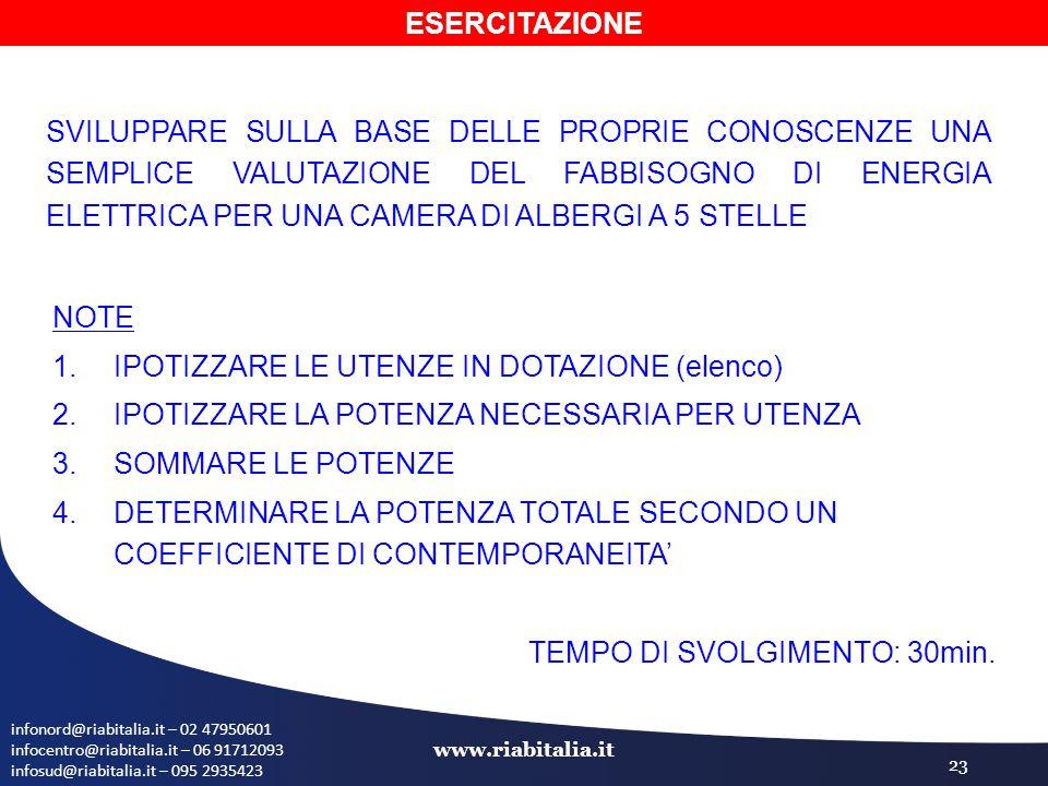 infonord@riabitalia.it – 02 47950601 infocentro@riabitalia.it – 06 91712093 infosud@riabitalia.it – 095 2935423 www.riabitalia.it 23 ESERCITAZIONE SVILUPPARE SULLA BASE DELLE PROPRIE CONOSCENZE UNA SEMPLICE VALUTAZIONE DEL FABBISOGNO DI ENERGIA ELETTRICA PER UNA CAMERA DI ALBERGI A 5 STELLE NOTE 1.IPOTIZZARE LE UTENZE IN DOTAZIONE (elenco) 2.IPOTIZZARE LA POTENZA NECESSARIA PER UTENZA 3.SOMMARE LE POTENZE 4.DETERMINARE LA POTENZA TOTALE SECONDO UN COEFFICIENTE DI CONTEMPORANEITA' TEMPO DI SVOLGIMENTO: 30min.