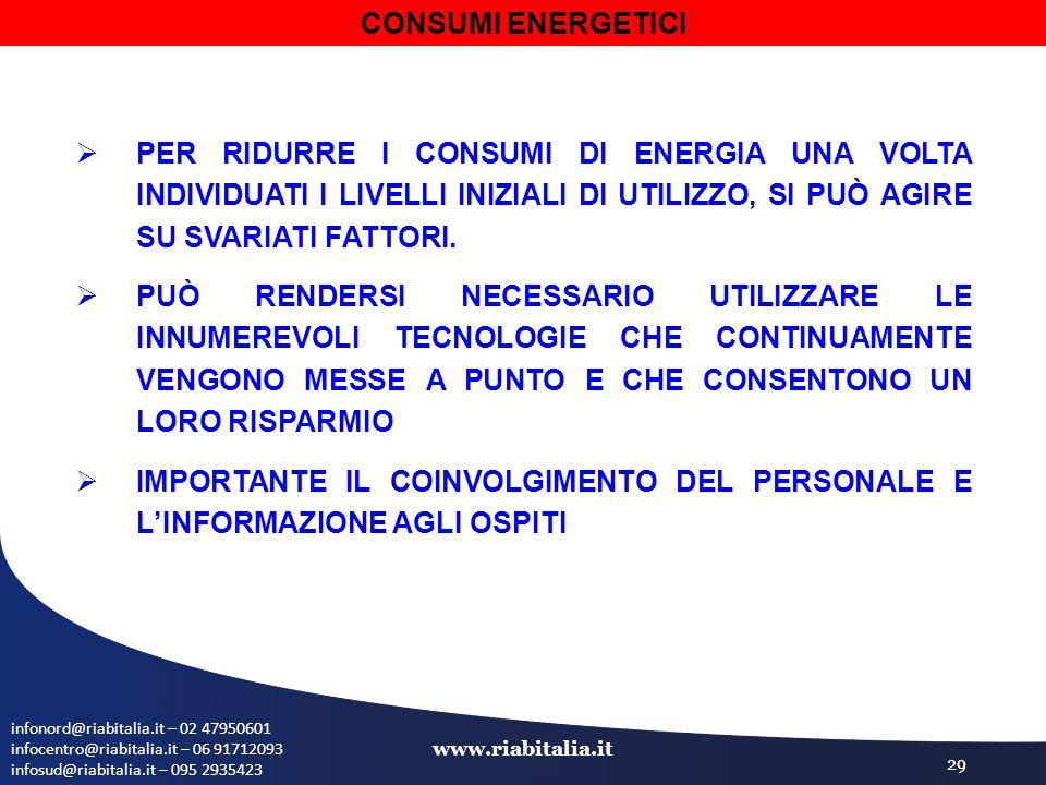 infonord@riabitalia.it – 02 47950601 infocentro@riabitalia.it – 06 91712093 infosud@riabitalia.it – 095 2935423 www.riabitalia.it 29  PER RIDURRE I CONSUMI DI ENERGIA UNA VOLTA INDIVIDUATI I LIVELLI INIZIALI DI UTILIZZO, SI PUÒ AGIRE SU SVARIATI FATTORI.