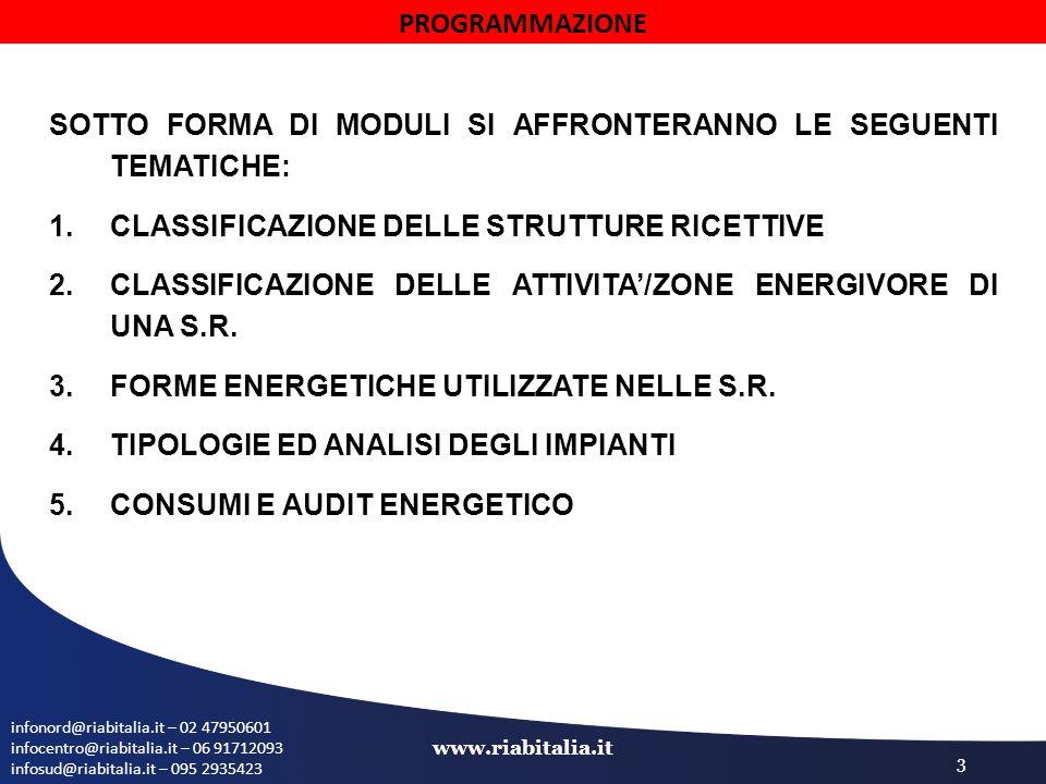 infonord@riabitalia.it – 02 47950601 infocentro@riabitalia.it – 06 91712093 infosud@riabitalia.it – 095 2935423 www.riabitalia.it 3 PROGRAMMAZIONE SOTTO FORMA DI MODULI SI AFFRONTERANNO LE SEGUENTI TEMATICHE: 1.CLASSIFICAZIONE DELLE STRUTTURE RICETTIVE 2.CLASSIFICAZIONE DELLE ATTIVITA'/ZONE ENERGIVORE DI UNA S.R.