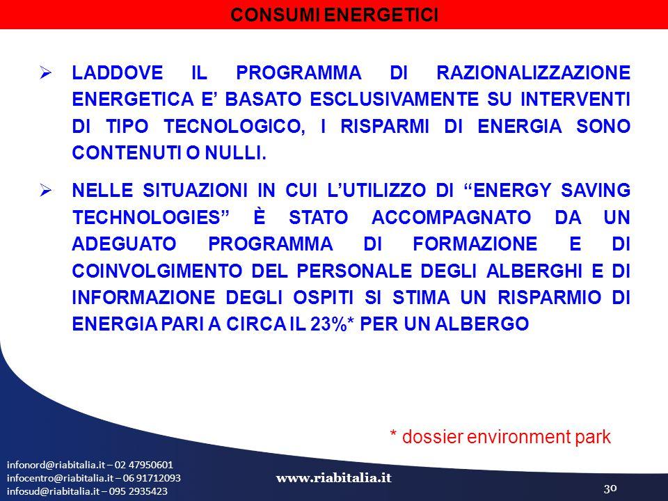 infonord@riabitalia.it – 02 47950601 infocentro@riabitalia.it – 06 91712093 infosud@riabitalia.it – 095 2935423 www.riabitalia.it 30  LADDOVE IL PROGRAMMA DI RAZIONALIZZAZIONE ENERGETICA E' BASATO ESCLUSIVAMENTE SU INTERVENTI DI TIPO TECNOLOGICO, I RISPARMI DI ENERGIA SONO CONTENUTI O NULLI.