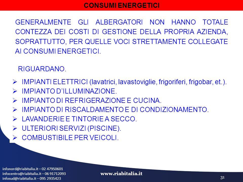 infonord@riabitalia.it – 02 47950601 infocentro@riabitalia.it – 06 91712093 infosud@riabitalia.it – 095 2935423 www.riabitalia.it 31 GENERALMENTE GLI